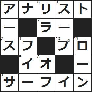 (1)日本語でいうと分析家。経済――