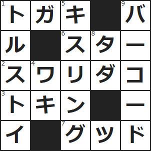 (1)歌舞伎脚本から始まった、動きや音楽や照明などを指定した文章