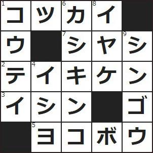 (1)日本の立法機関です